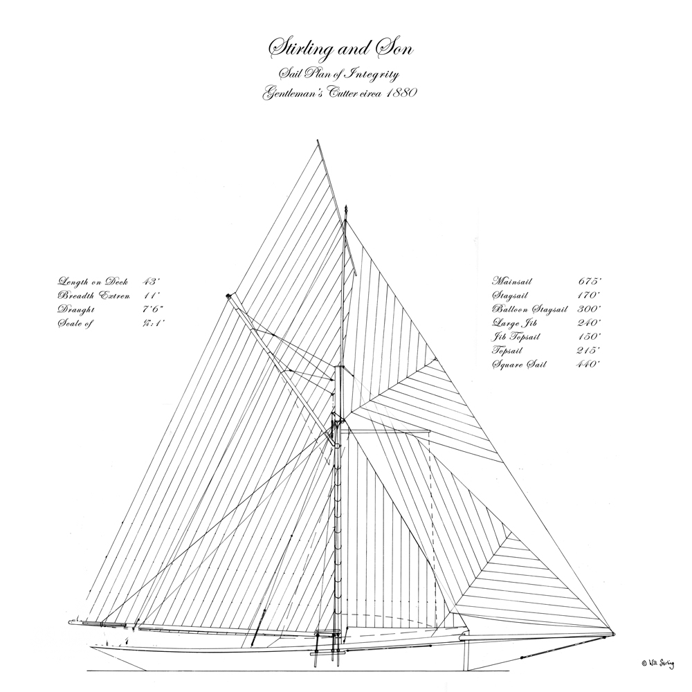 Yacht For Sale on stirling engine design